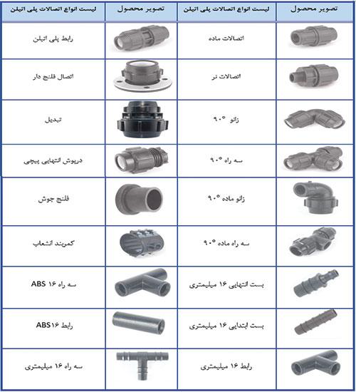 خرید عمده اتصالات لوله پلی اتیلن در تبریز